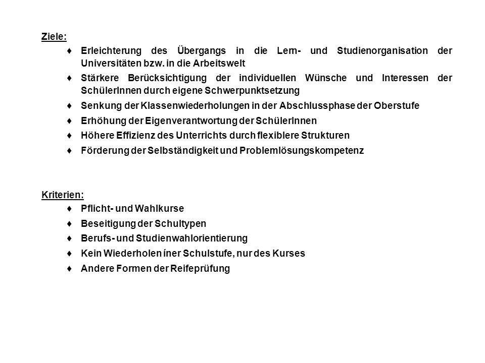 Ziele: Erleichterung des Übergangs in die Lern- und Studienorganisation der Universitäten bzw. in die Arbeitswelt.