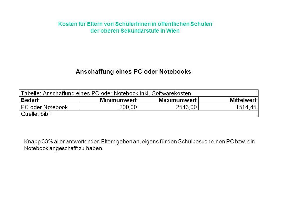 Anschaffung eines PC oder Notebooks
