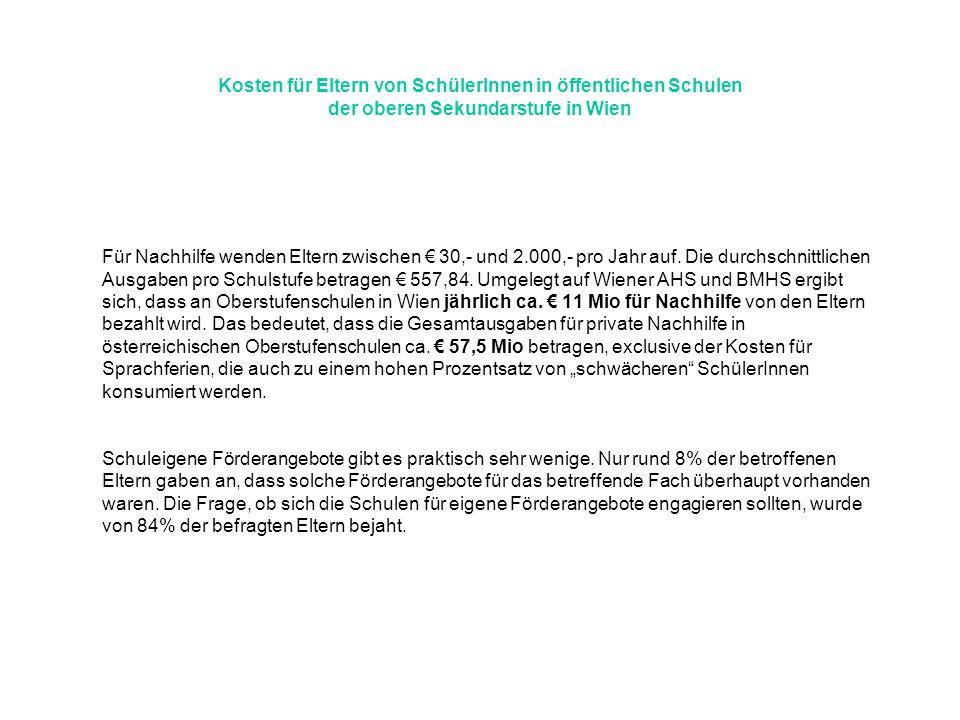 Kosten für Eltern von SchülerInnen in öffentlichen Schulen der oberen Sekundarstufe in Wien