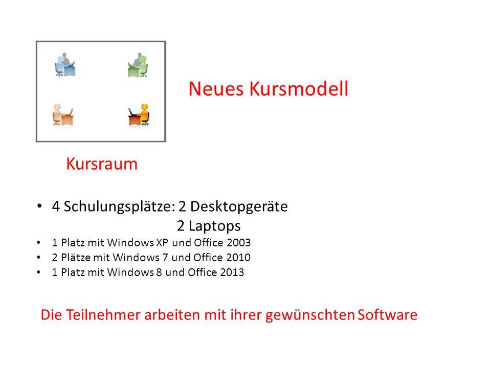 Neues Kursmodell Kursraum 4 Schulungsplätze: 2 Desktopgeräte 2 Laptops