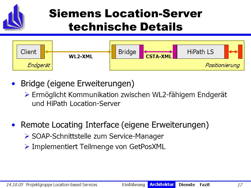 Siemens Location-Server technische Details