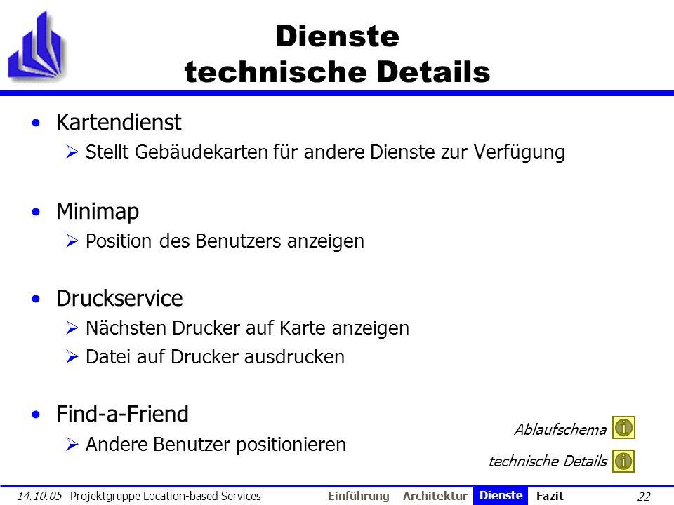 Dienste technische Details