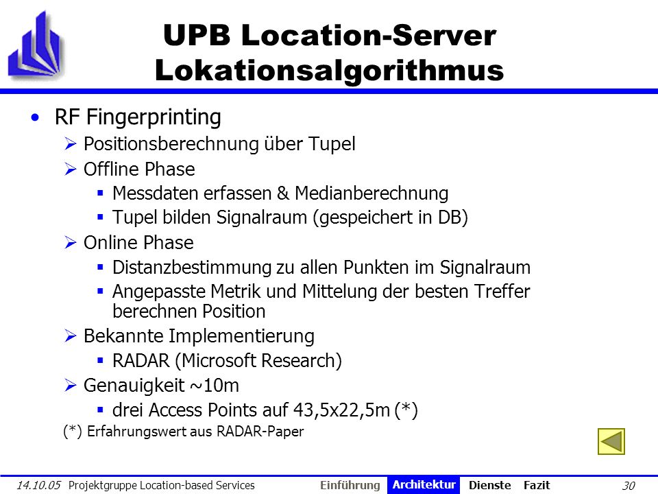 UPB Location-Server Lokationsalgorithmus
