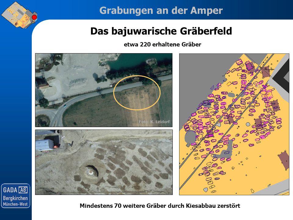 Das bajuwarische Gräberfeld