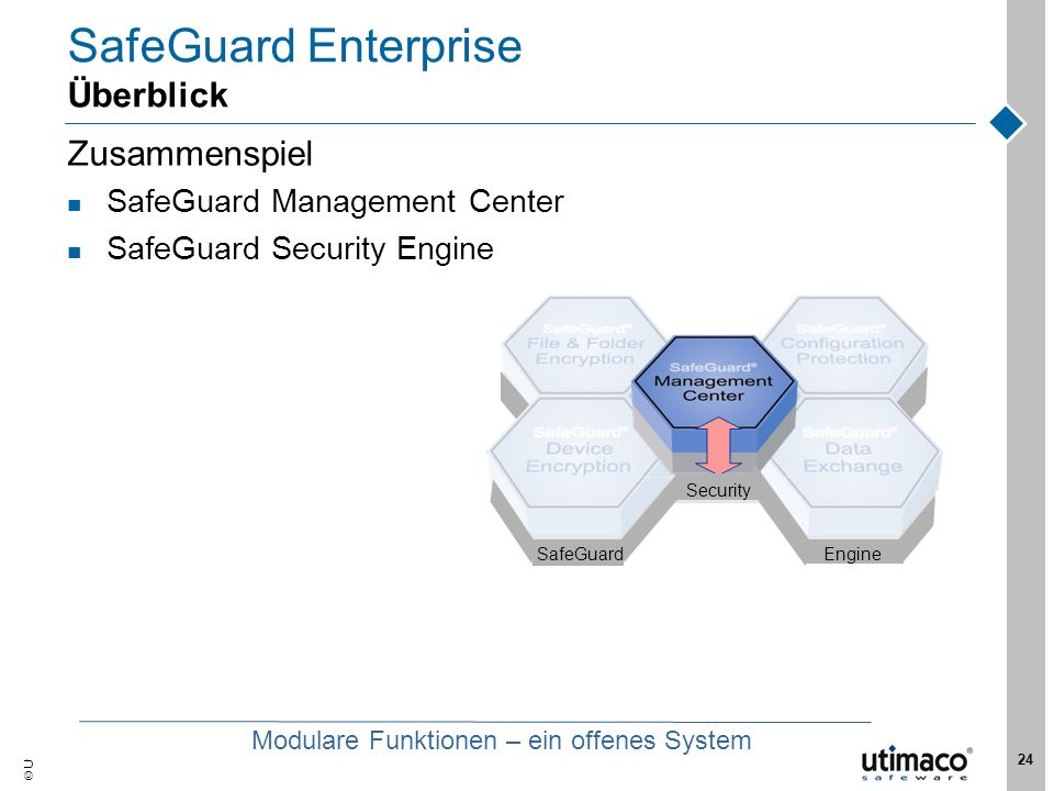 SafeGuard Enterprise Überblick