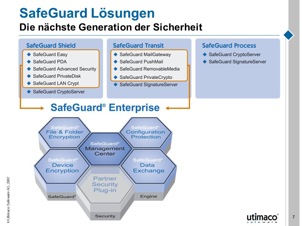 SafeGuard Lösungen Die nächste Generation der Sicherheit