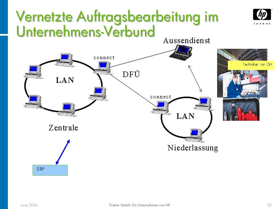 Vernetzte Auftragsbearbeitung im Unternehmens-Verbund