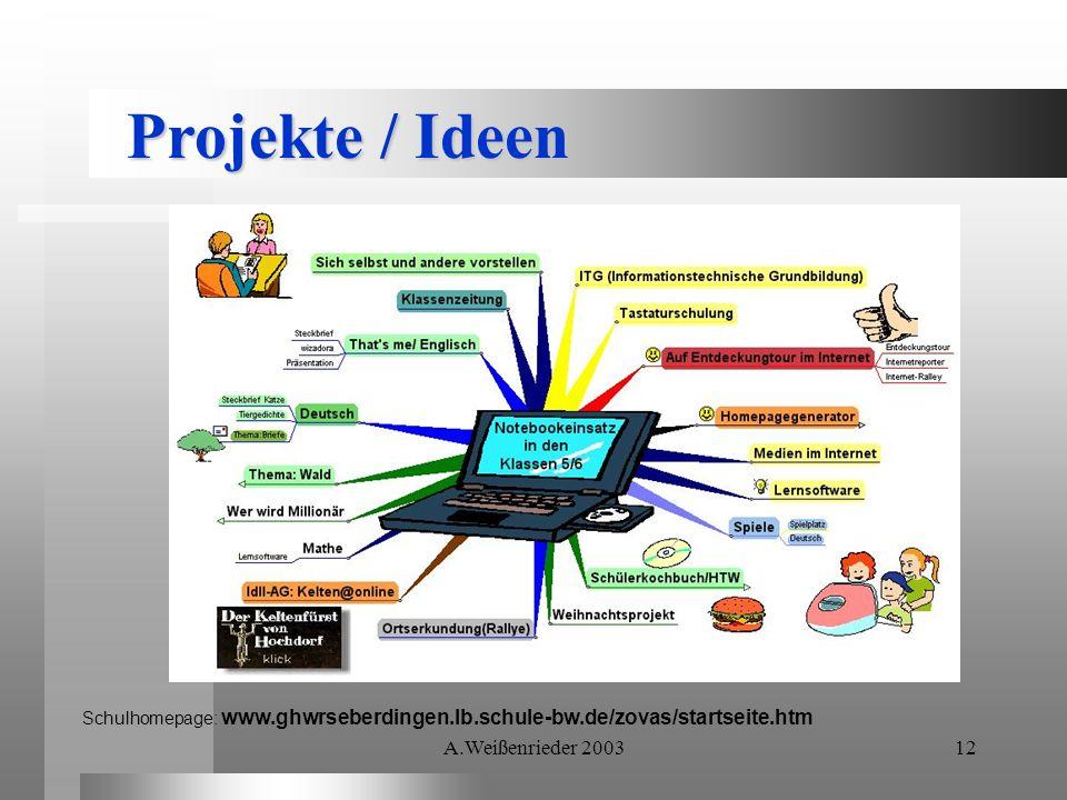 Projekte / Ideen Schulhomepage: www.ghwrseberdingen.lb.schule-bw.de/zovas/startseite.htm.