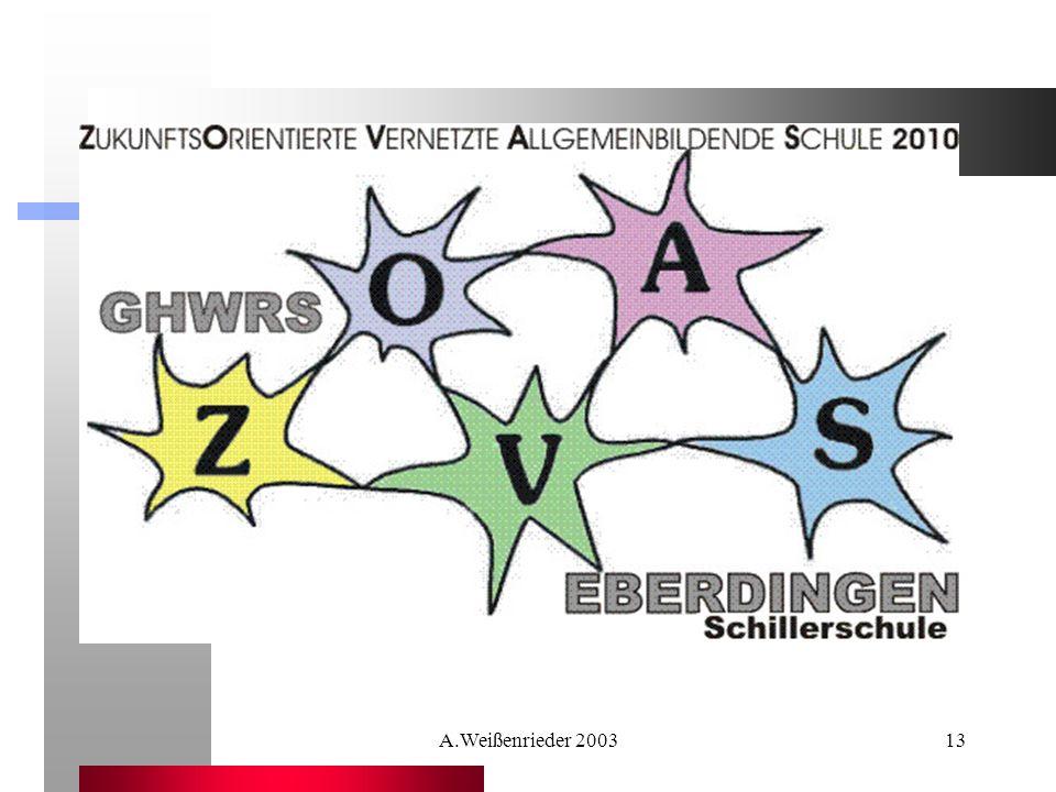A.Weißenrieder 2003