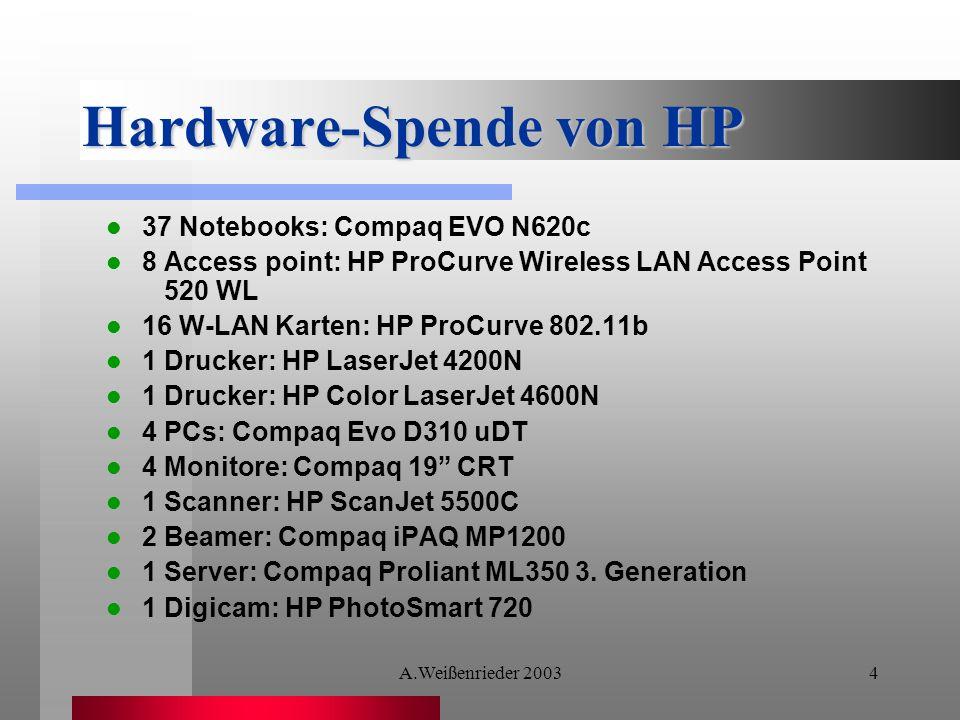 Hardware-Spende von HP