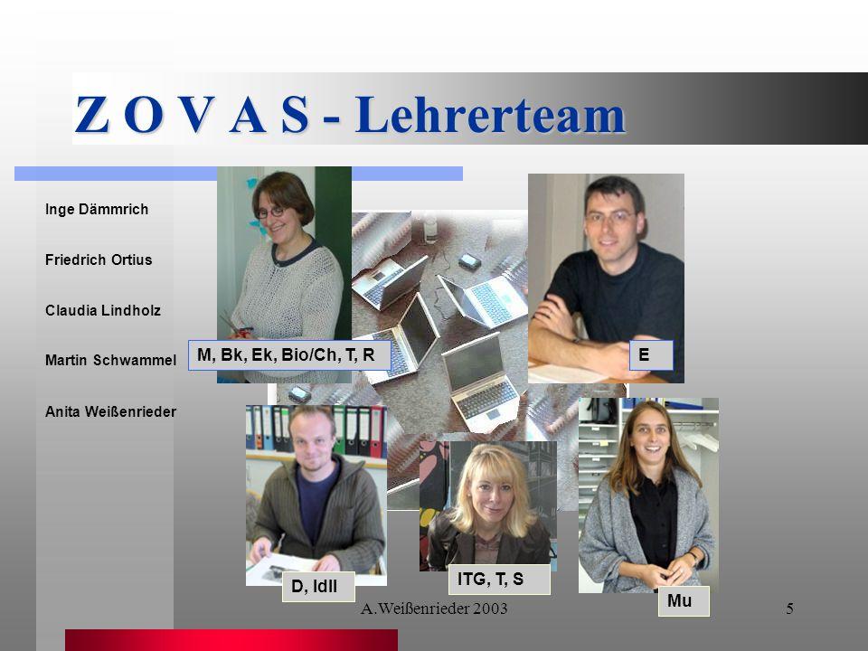 Z O V A S - Lehrerteam M, Bk, Ek, Bio/Ch, T, R E ITG, T, S D, Idll