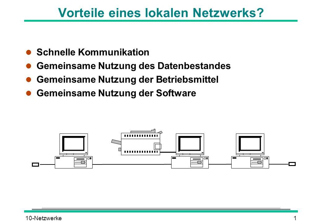 Vorteile eines lokalen Netzwerks
