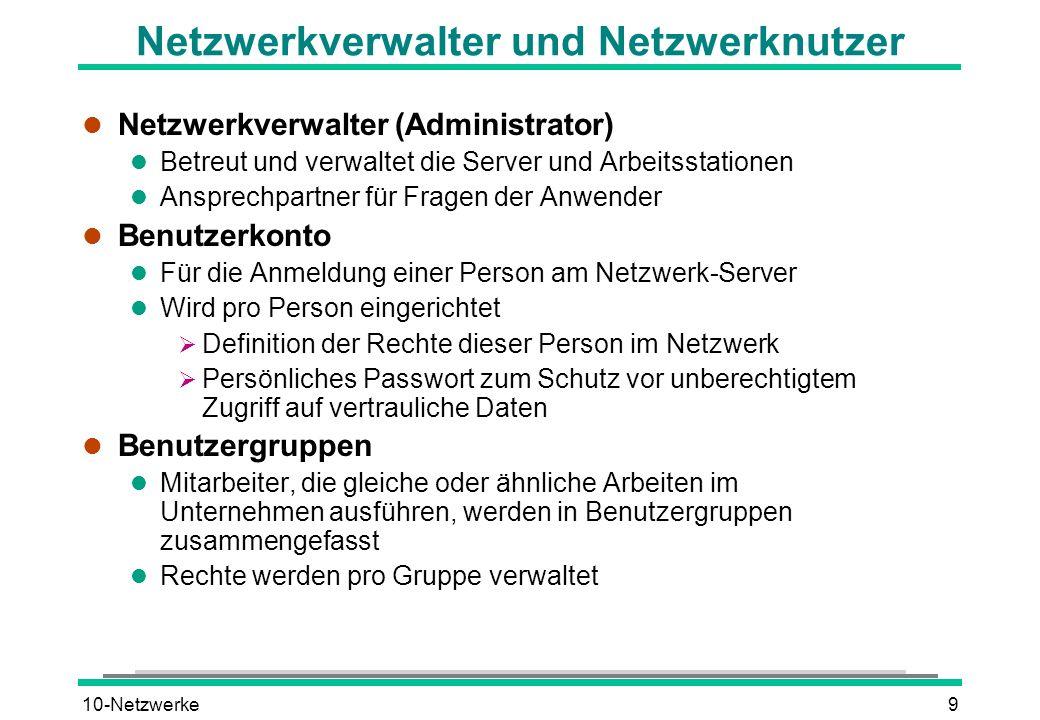 Netzwerkverwalter und Netzwerknutzer