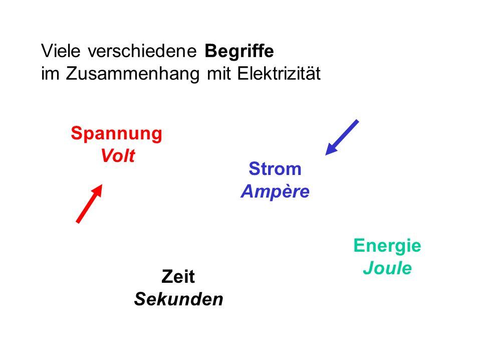 Viele verschiedene Begriffe im Zusammenhang mit Elektrizität
