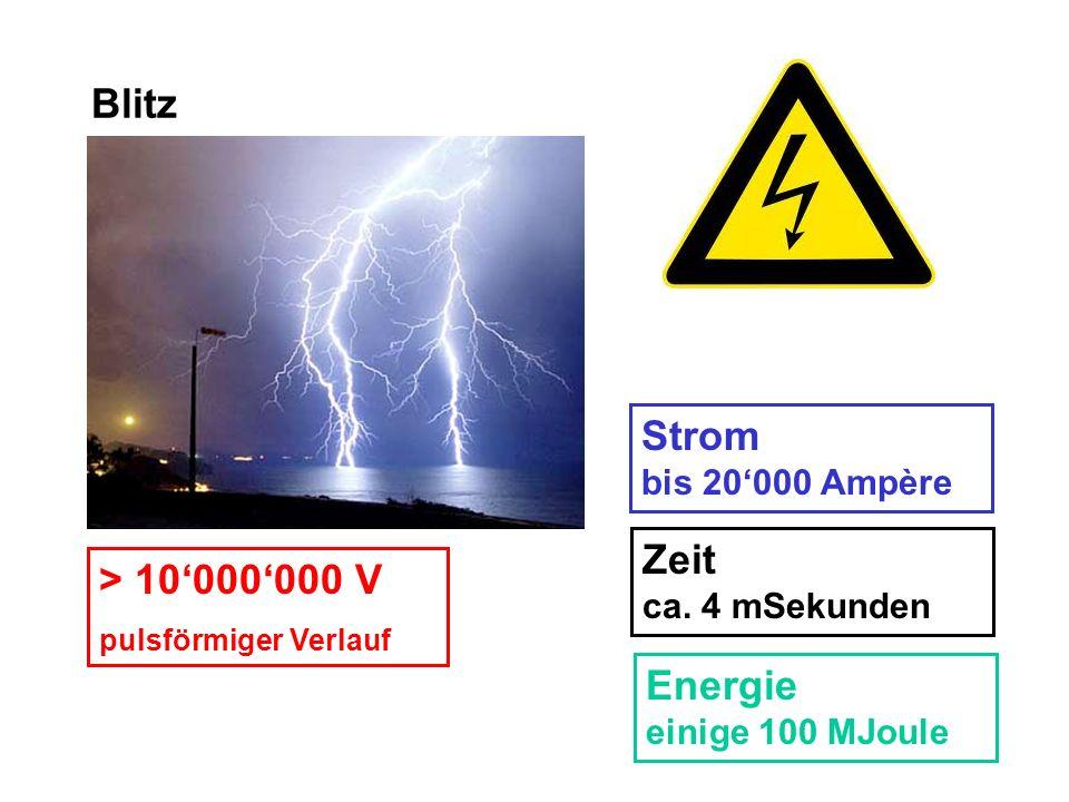 Blitz Strom bis 20'000 Ampère Zeit ca. 4 mSekunden > 10'000'000 V