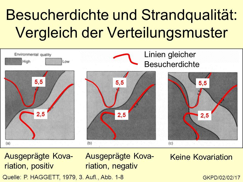 Besucherdichte und Strandqualität: Vergleich der Verteilungsmuster