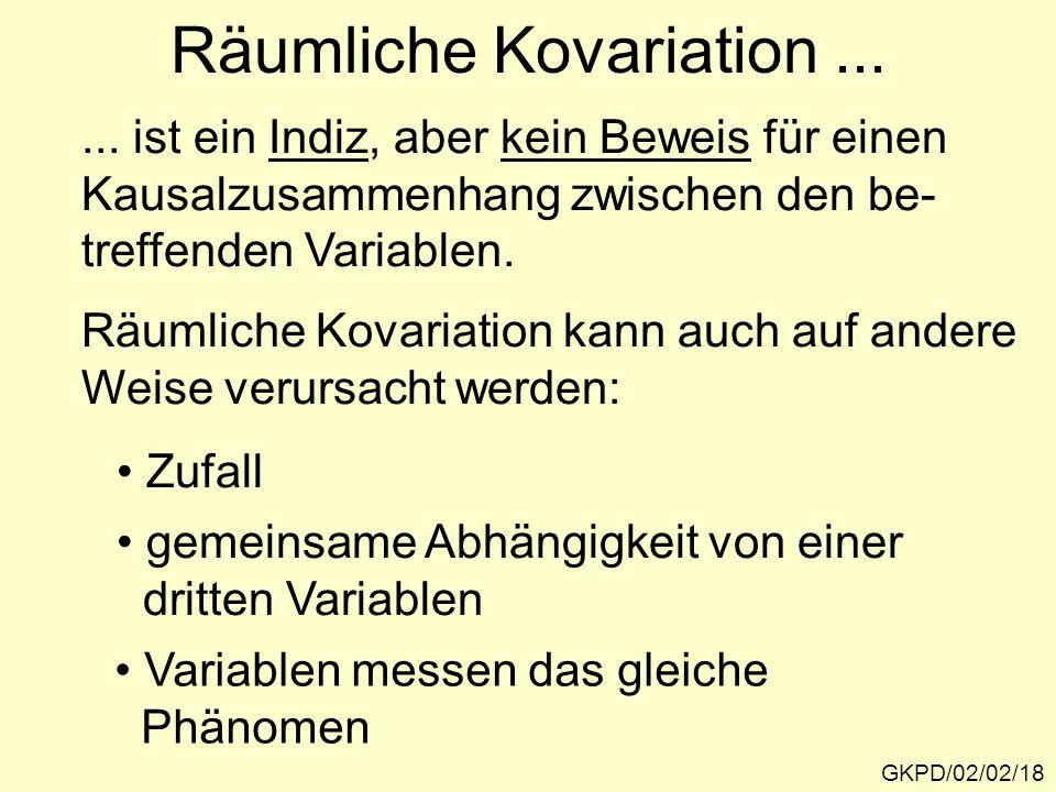 Räumliche Kovariation ...