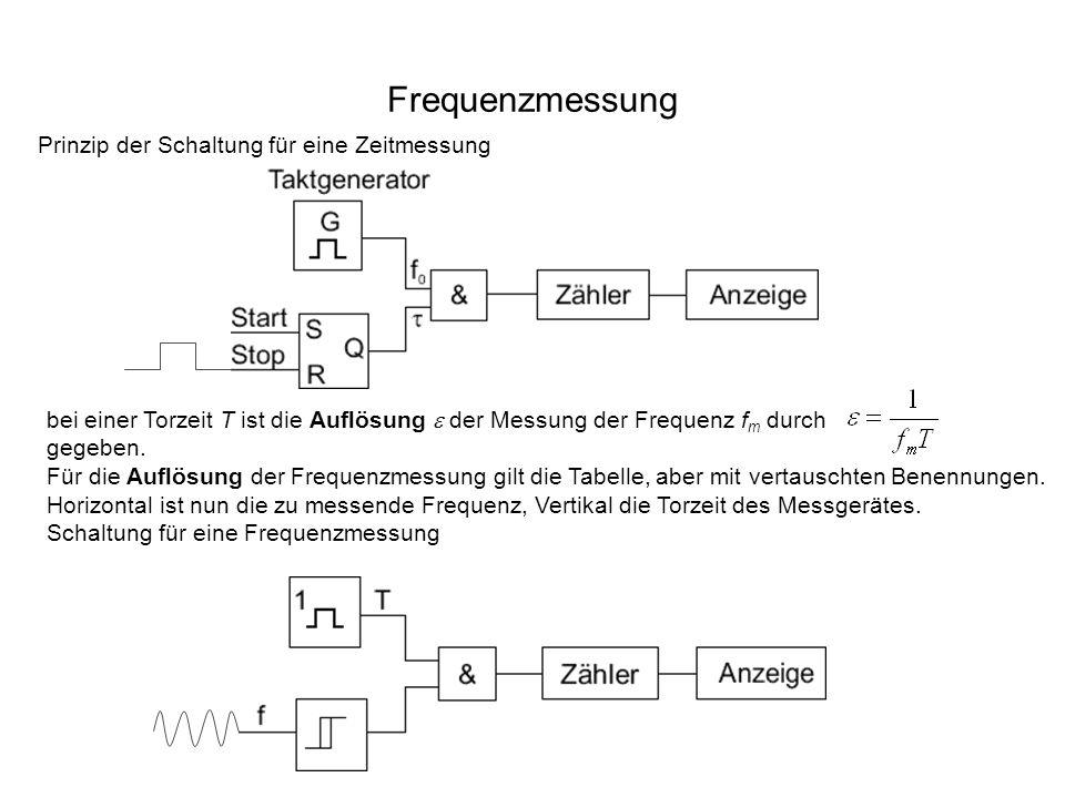 Frequenzmessung Prinzip der Schaltung für eine Zeitmessung