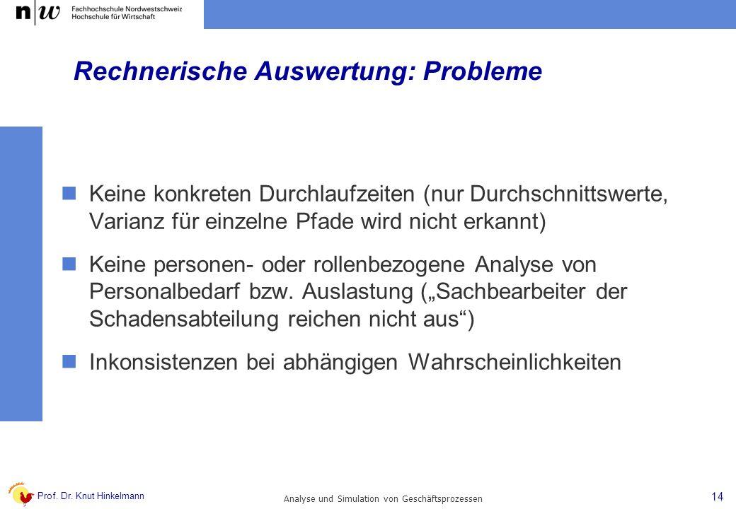 Rechnerische Auswertung: Probleme