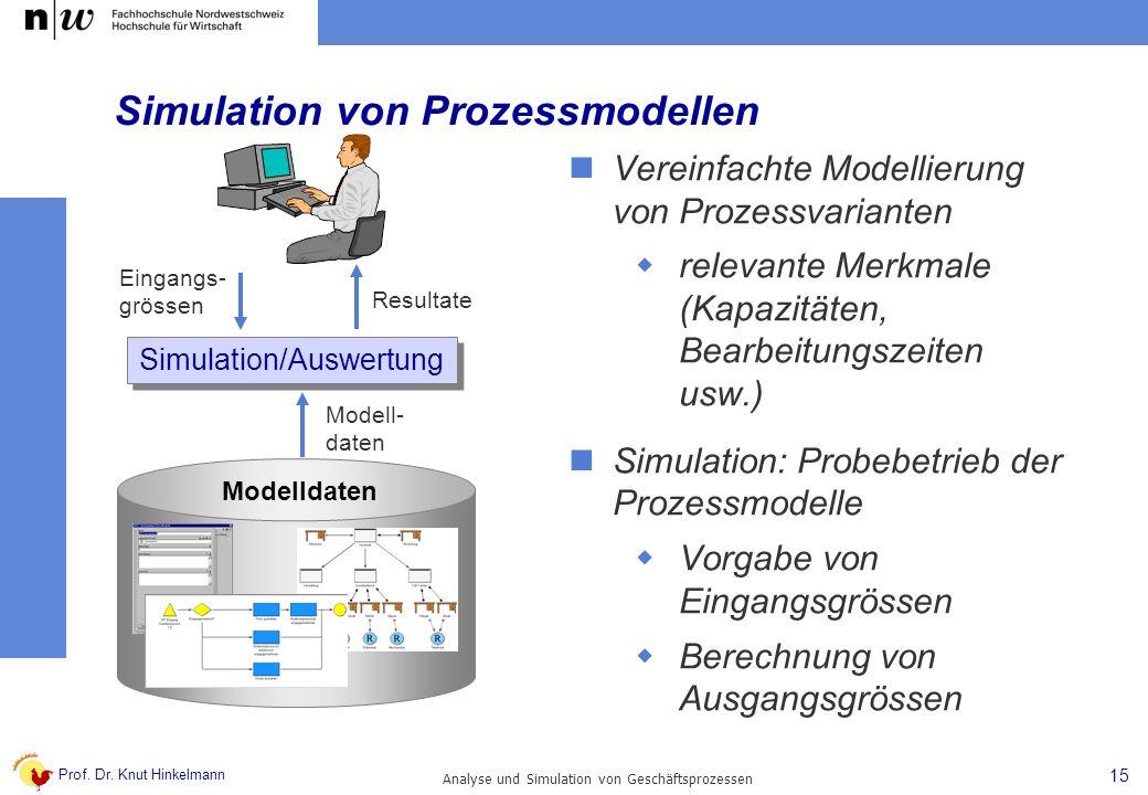 Simulation von Prozessmodellen