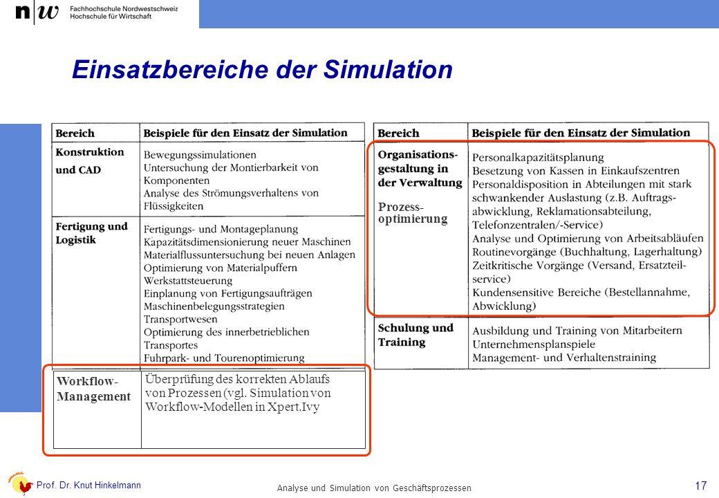 Einsatzbereiche der Simulation