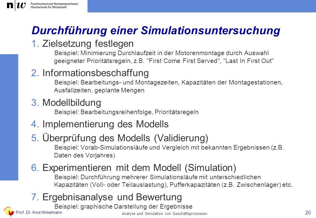 Durchführung einer Simulationsuntersuchung