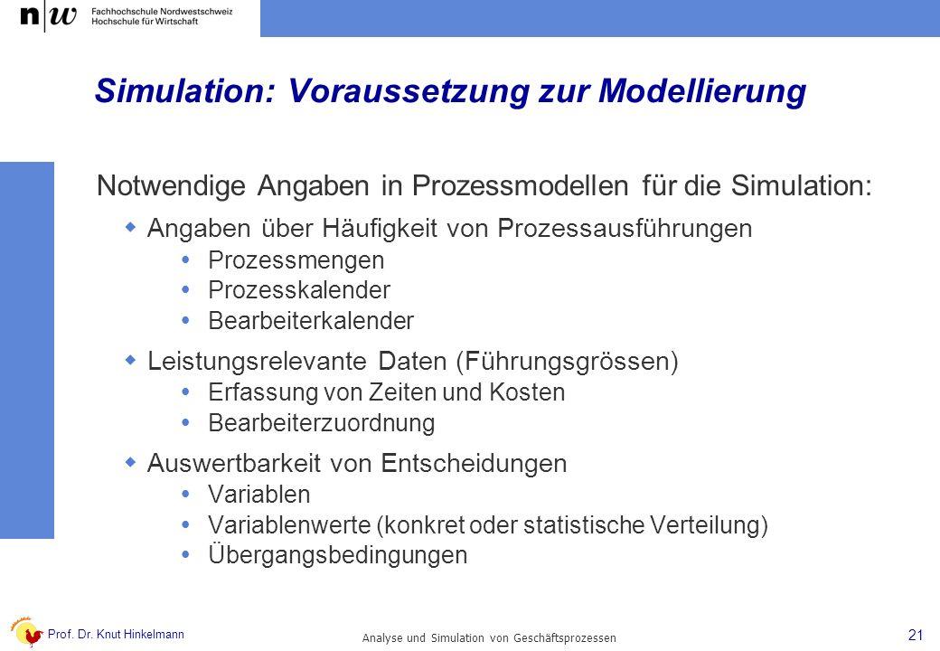 Simulation: Voraussetzung zur Modellierung
