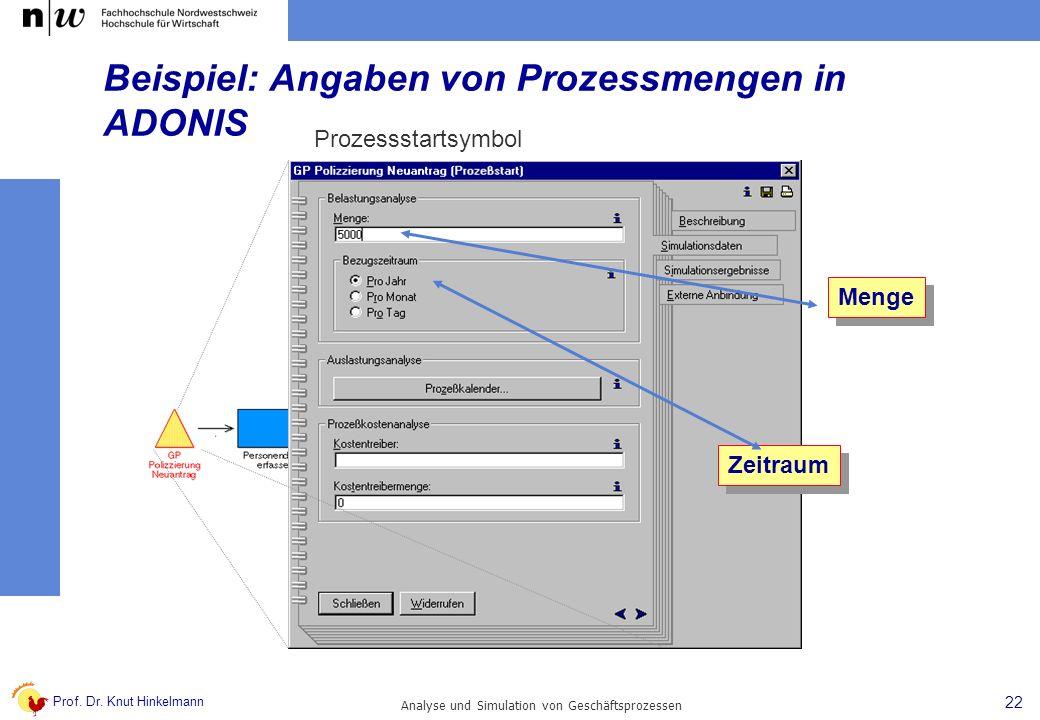 Beispiel: Angaben von Prozessmengen in ADONIS