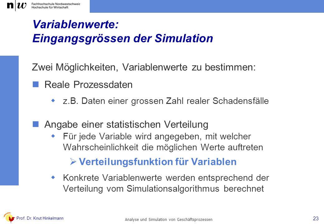 Variablenwerte: Eingangsgrössen der Simulation