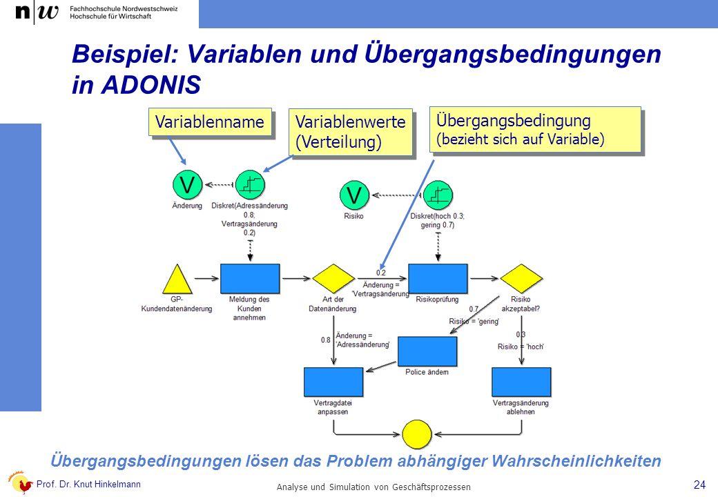 Beispiel: Variablen und Übergangsbedingungen in ADONIS