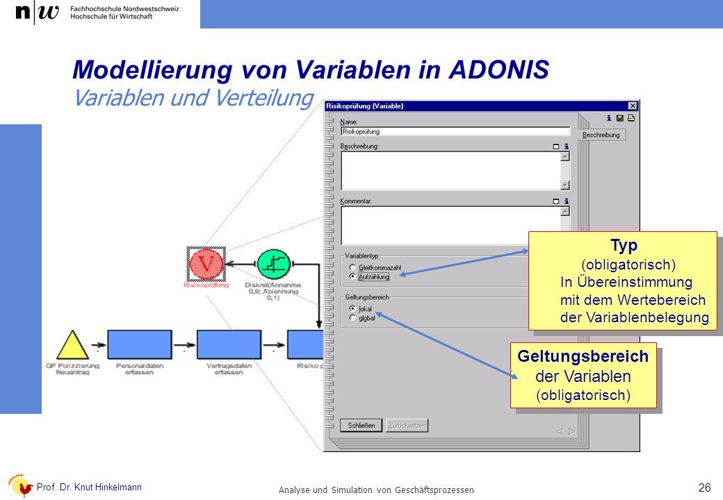 Modellierung von Variablen in ADONIS