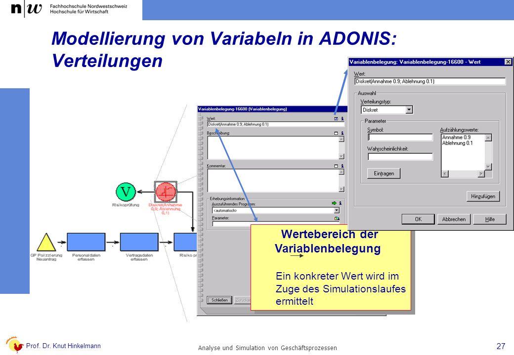 Modellierung von Variabeln in ADONIS: Verteilungen