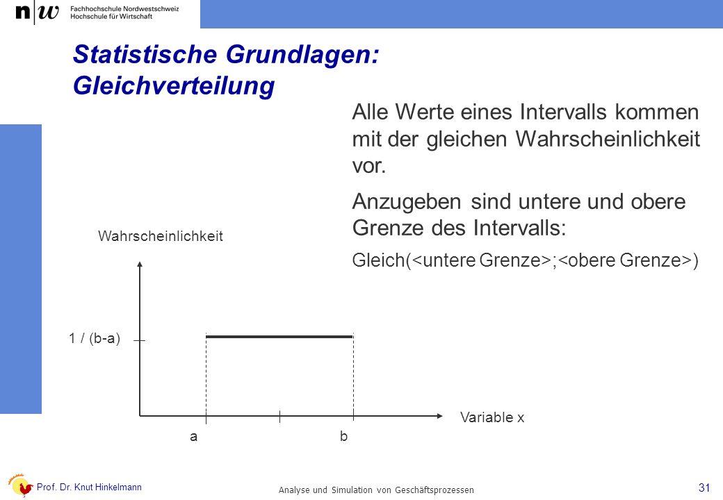 Statistische Grundlagen: Gleichverteilung