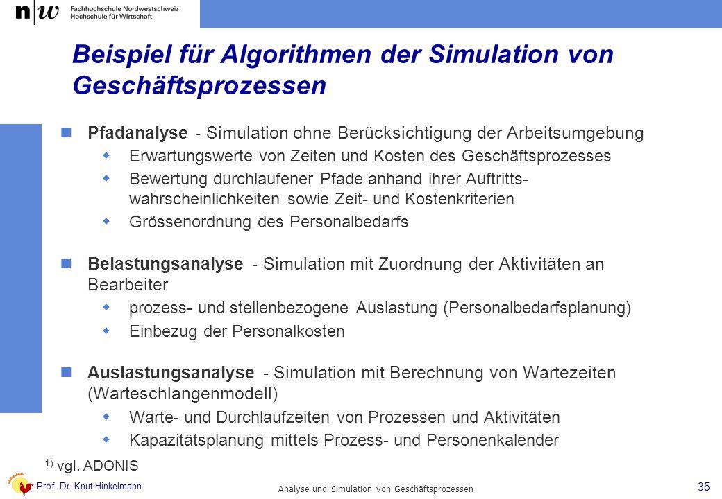 Beispiel für Algorithmen der Simulation von Geschäftsprozessen