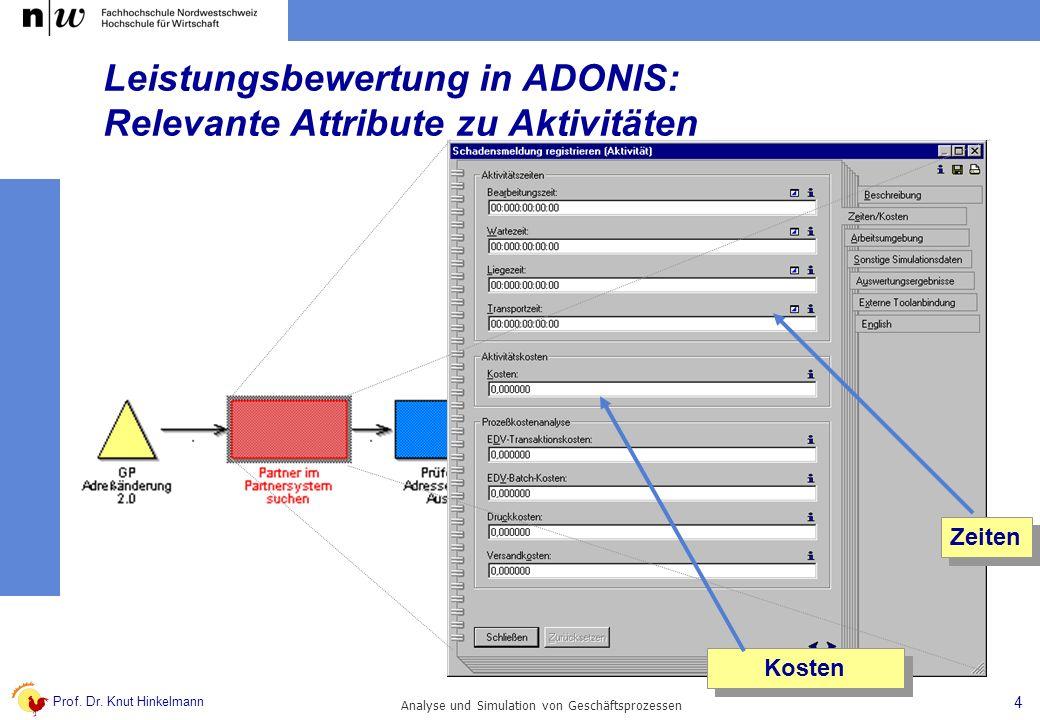 Leistungsbewertung in ADONIS: Relevante Attribute zu Aktivitäten