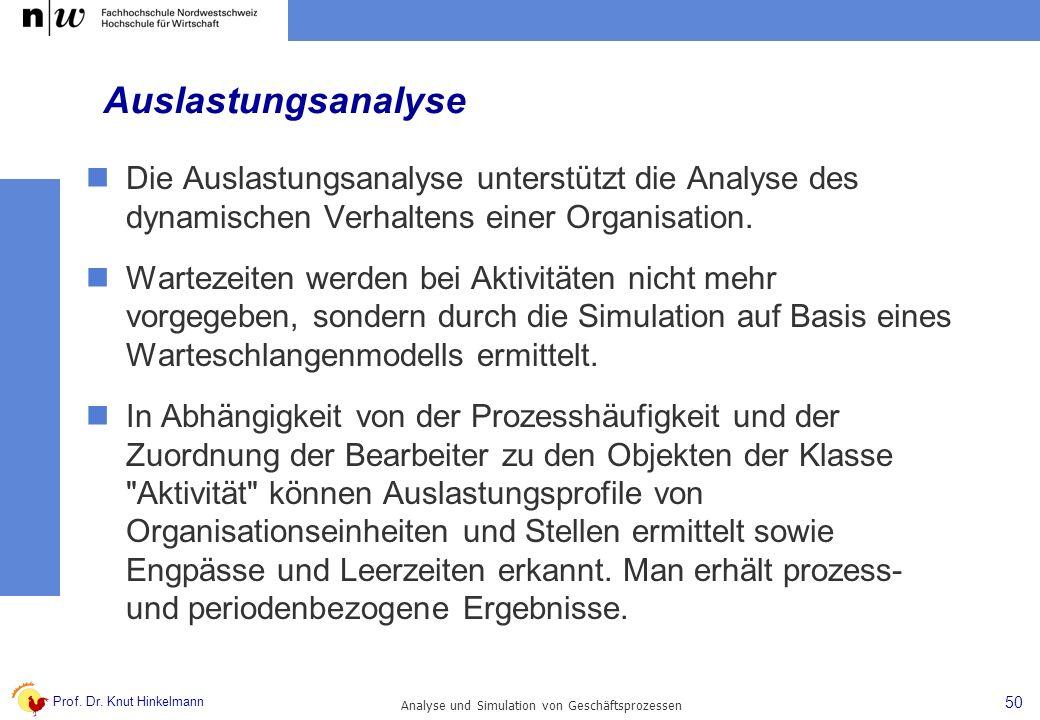 Analyse und Simulation von Geschäftsprozessen