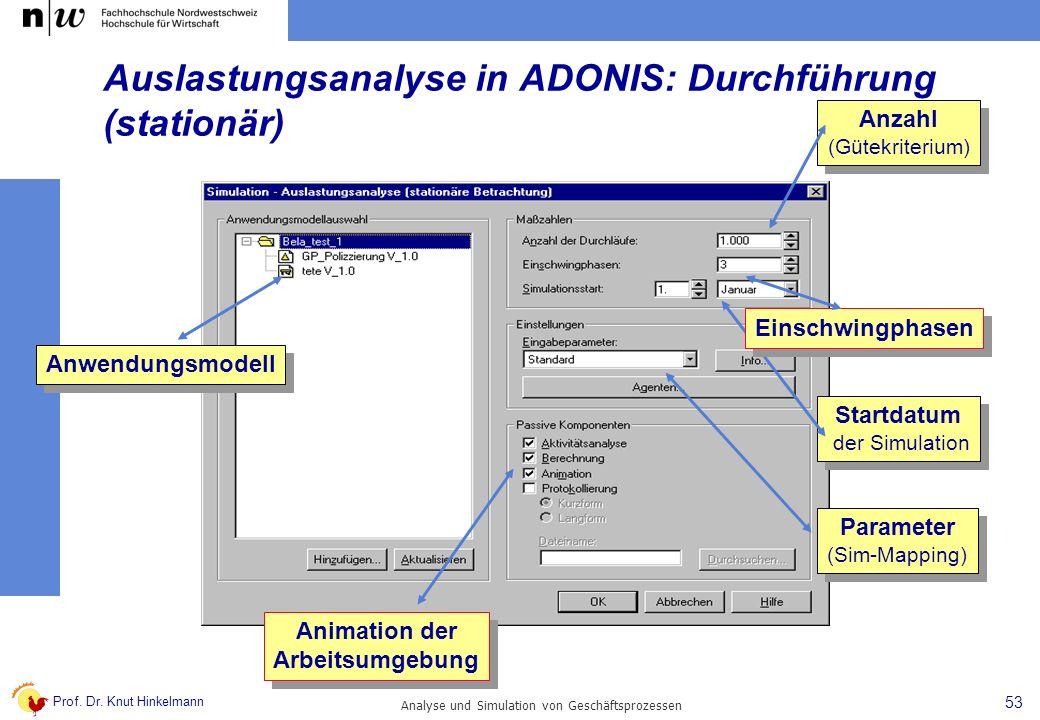Auslastungsanalyse in ADONIS: Durchführung (stationär)