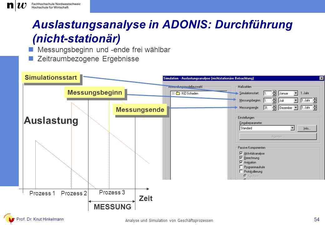 Auslastungsanalyse in ADONIS: Durchführung (nicht-stationär)