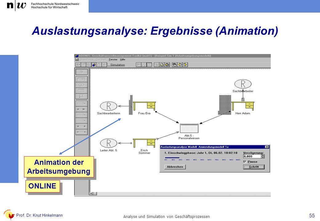 Auslastungsanalyse: Ergebnisse (Animation)