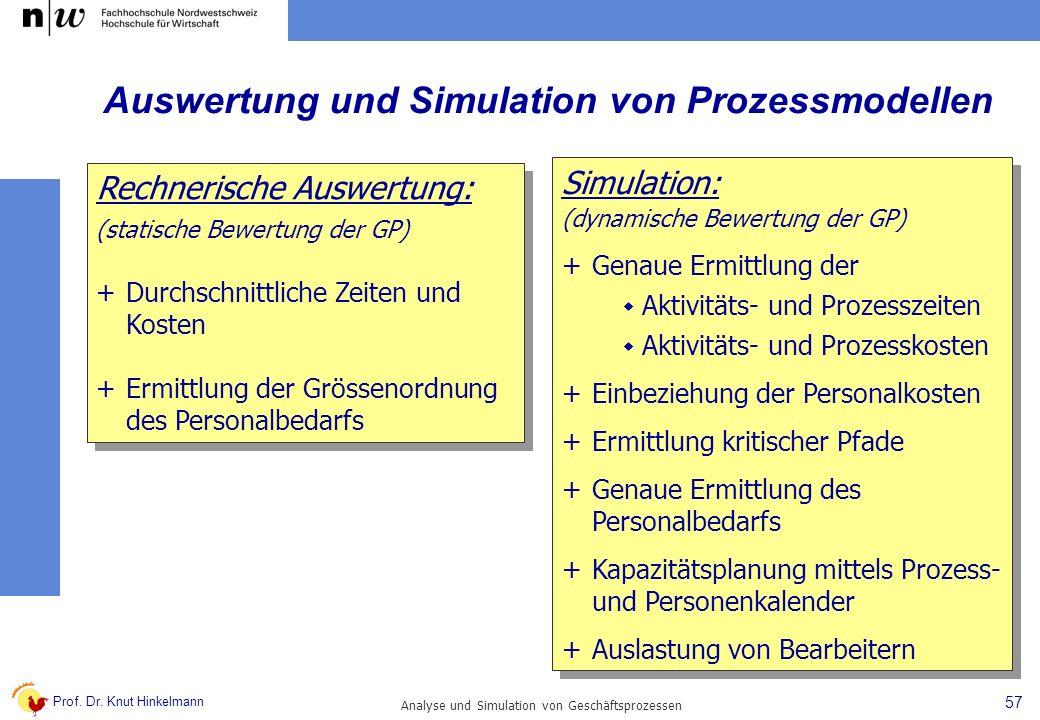 Auswertung und Simulation von Prozessmodellen