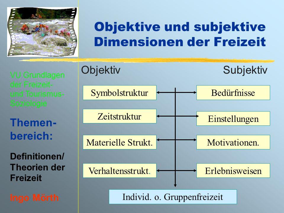 Objektive und subjektive Dimensionen der Freizeit
