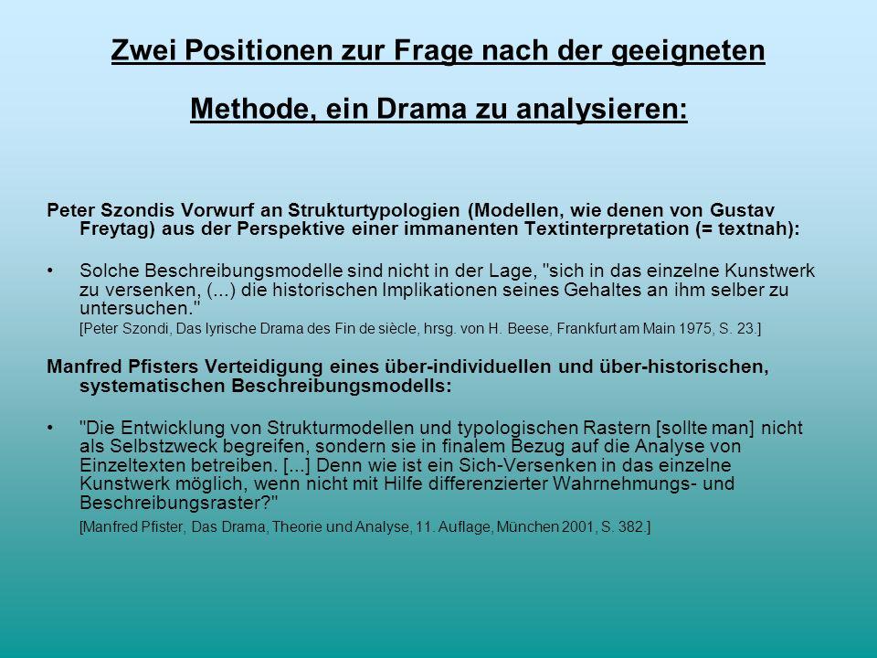 Zwei Positionen zur Frage nach der geeigneten Methode, ein Drama zu analysieren: