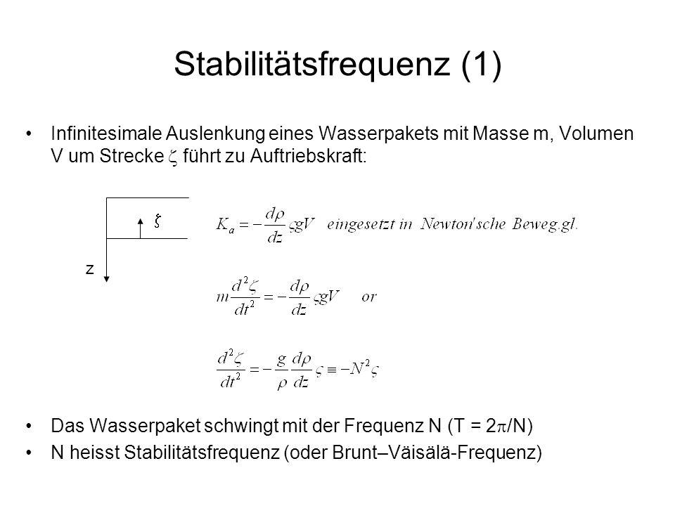 Stabilitätsfrequenz (1)