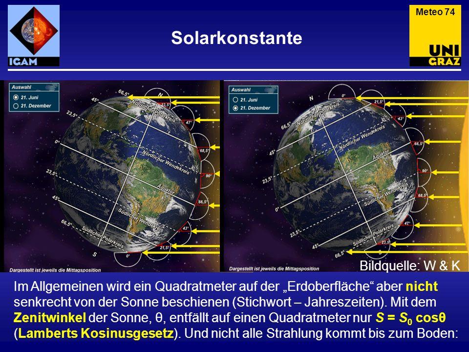 Solarkonstante Bildquelle: W & K