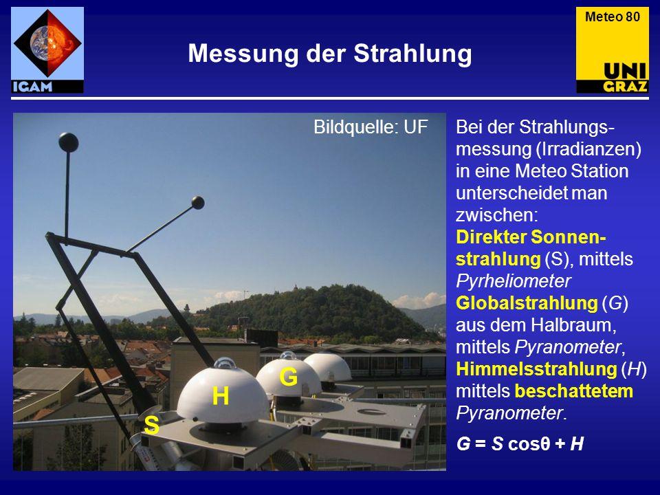 Messung der Strahlung G H S Bildquelle: UF