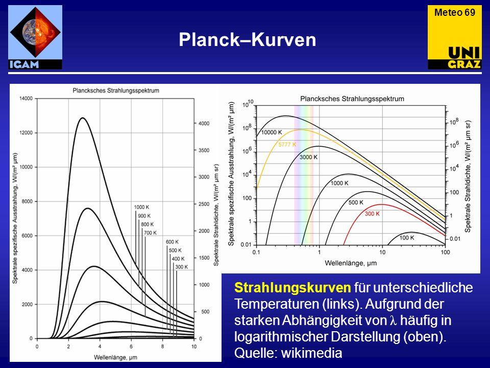 Meteo 69 Planck–Kurven.