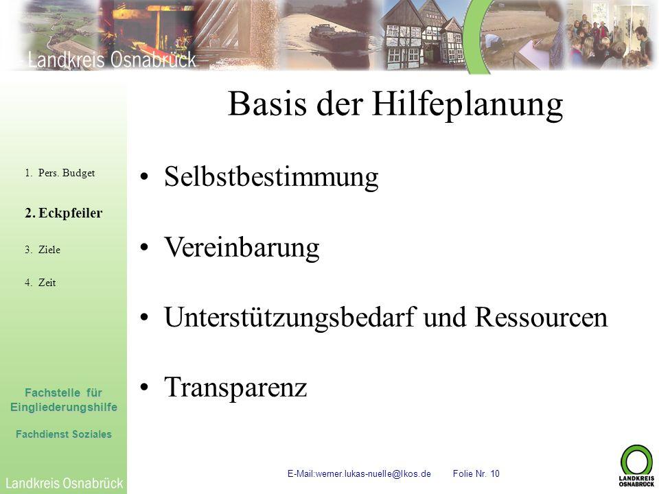 Basis der Hilfeplanung