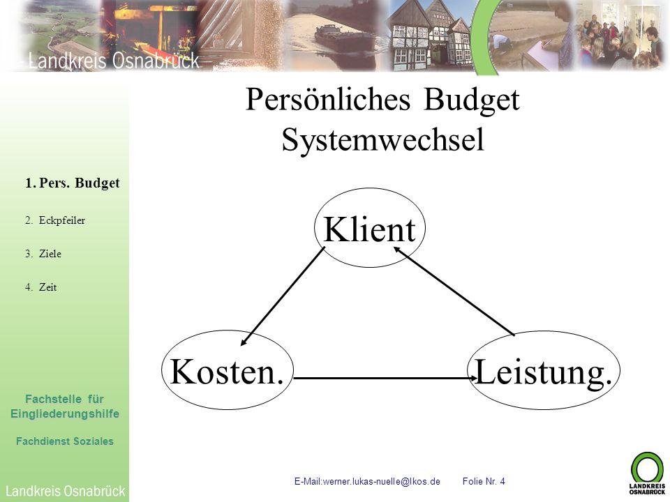Klient Kosten. Leistung. Persönliches Budget Systemwechsel
