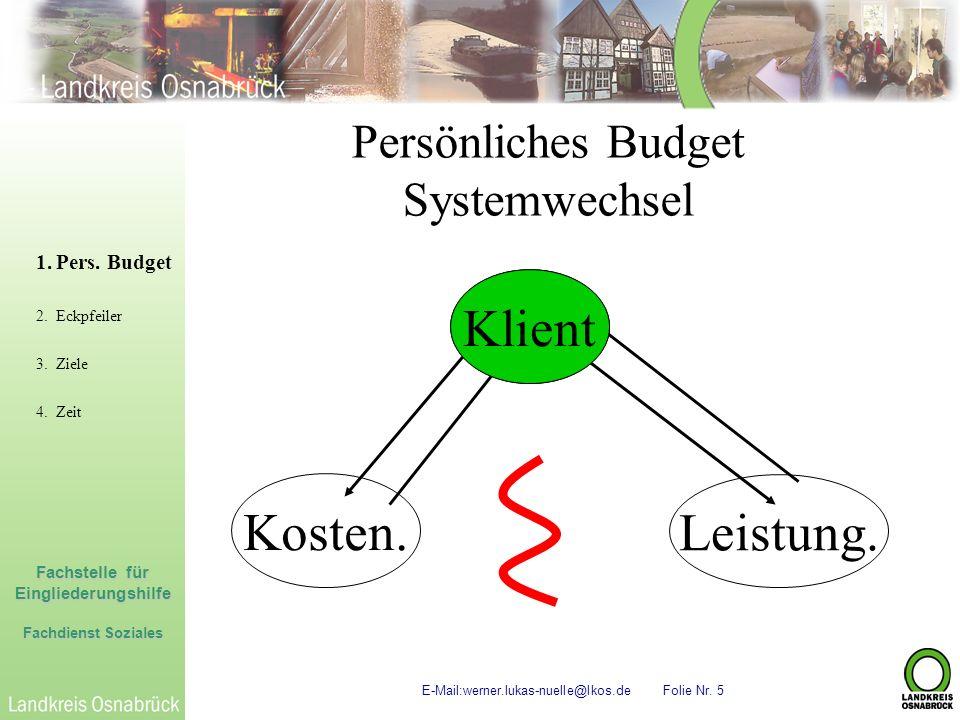 Klient Klient Kosten. Leistung. Persönliches Budget Systemwechsel