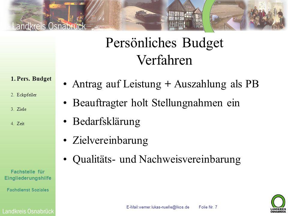 Persönliches Budget Verfahren Antrag auf Leistung + Auszahlung als PB